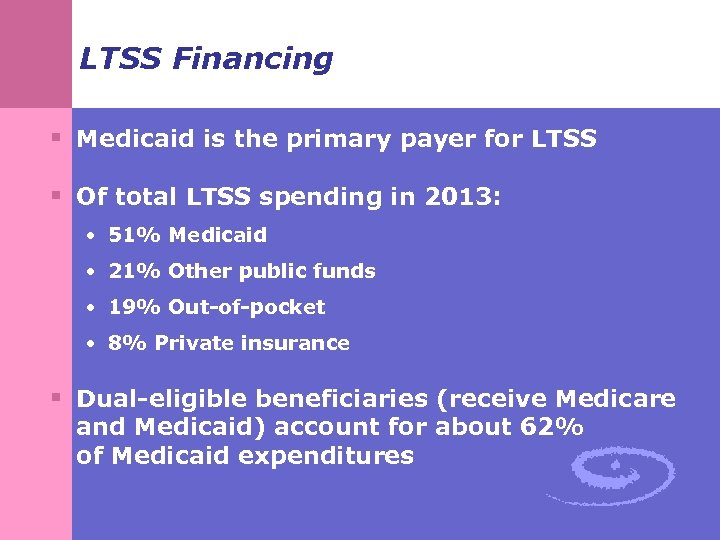 LTSS Financing § Medicaid is the primary payer for LTSS § Of total LTSS