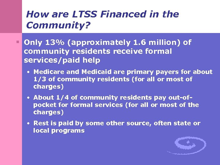 How are LTSS Financed in the Community? § Only 13% (approximately 1. 6 million)