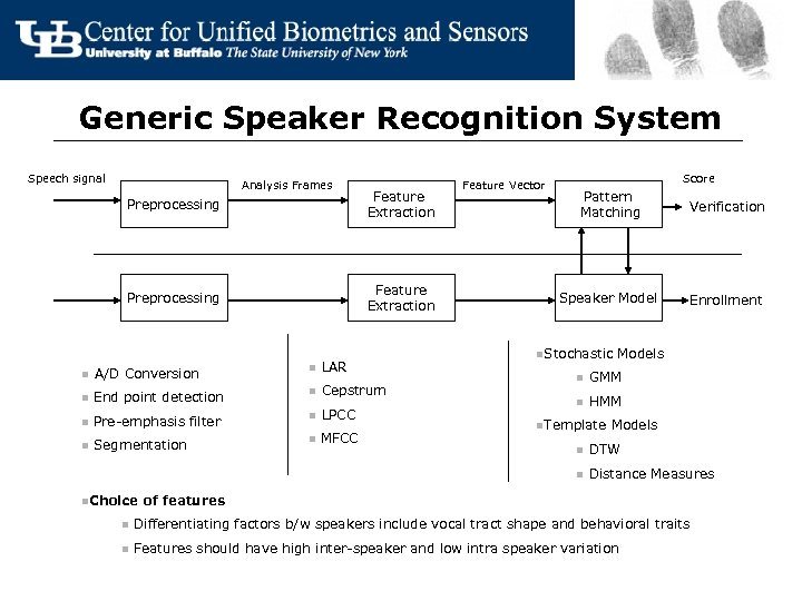 Generic Speaker Recognition System Speech signal Analysis Frames Preprocessing n n n Feature Extraction