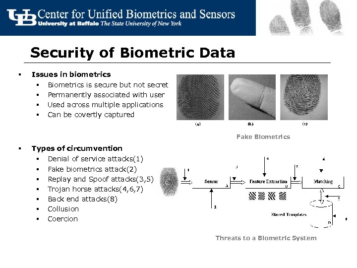 Security of Biometric Data § Issues in biometrics § Biometrics is secure but not