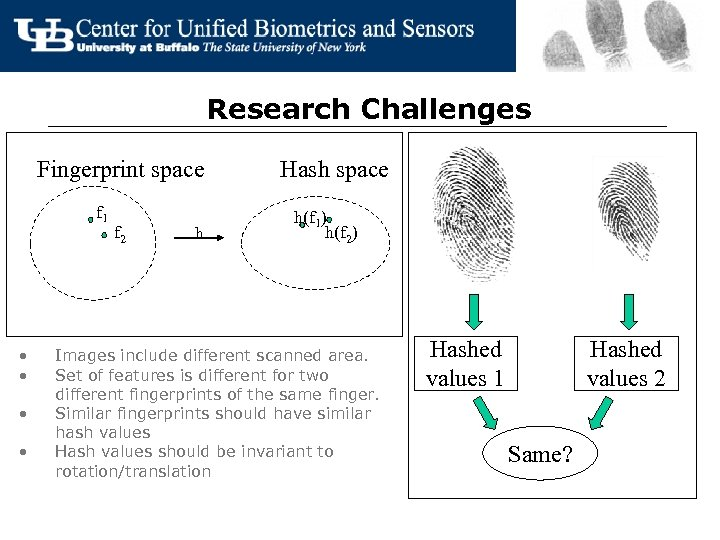 Research Challenges Fingerprint space f 1 • • f 2 h Hash space h(f