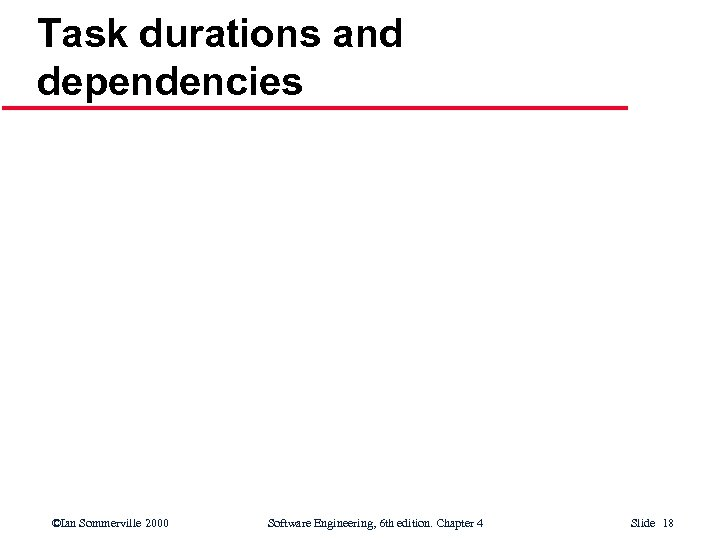 Task durations and dependencies ©Ian Sommerville 2000 Software Engineering, 6 th edition. Chapter 4
