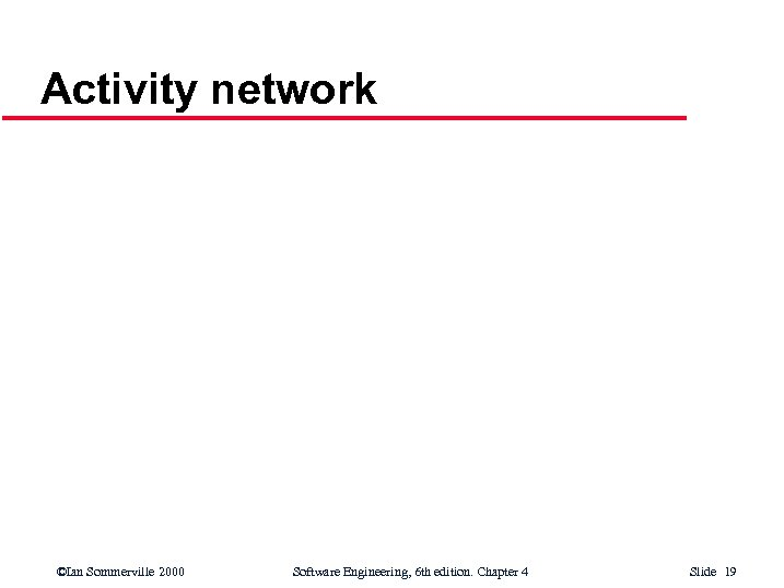 Activity network ©Ian Sommerville 2000 Software Engineering, 6 th edition. Chapter 4 Slide 19