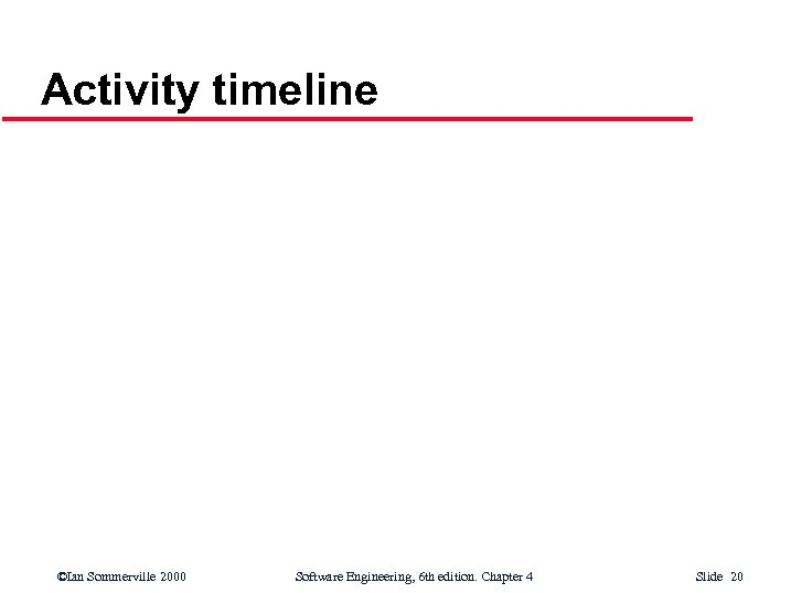 Activity timeline ©Ian Sommerville 2000 Software Engineering, 6 th edition. Chapter 4 Slide 20