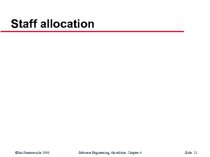 Staff allocation ©Ian Sommerville 2000 Software Engineering, 6 th edition. Chapter 4 Slide 21