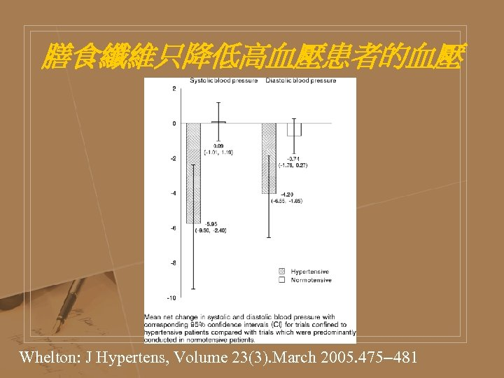 膳食纖維只降低高血壓患者的血壓 Whelton: J Hypertens, Volume 23(3). March 2005. 475– 481
