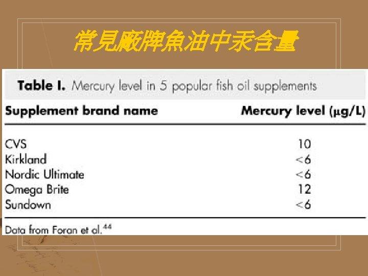 常見廠牌魚油中汞含量