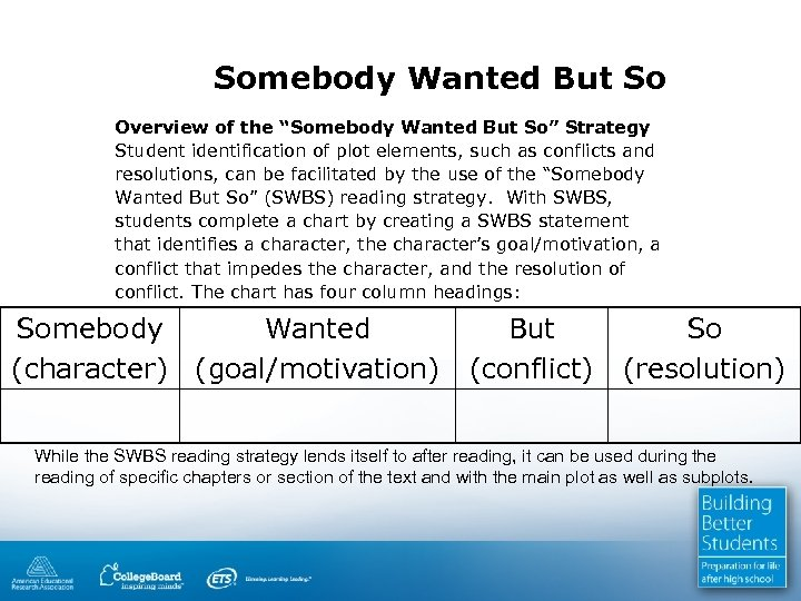 """Somebody Wanted But So Overview of the """"Somebody Wanted But So"""" Strategy Student identification"""