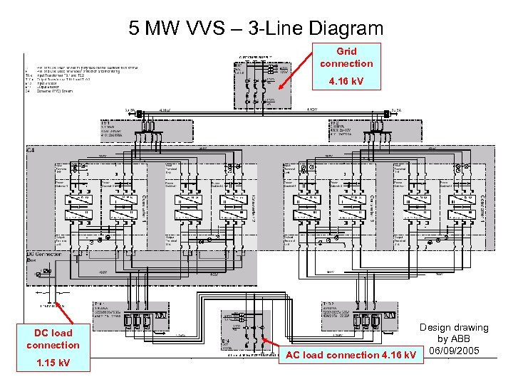 5 MW VVS – 3 -Line Diagram Grid connection 4. 16 k. V DC
