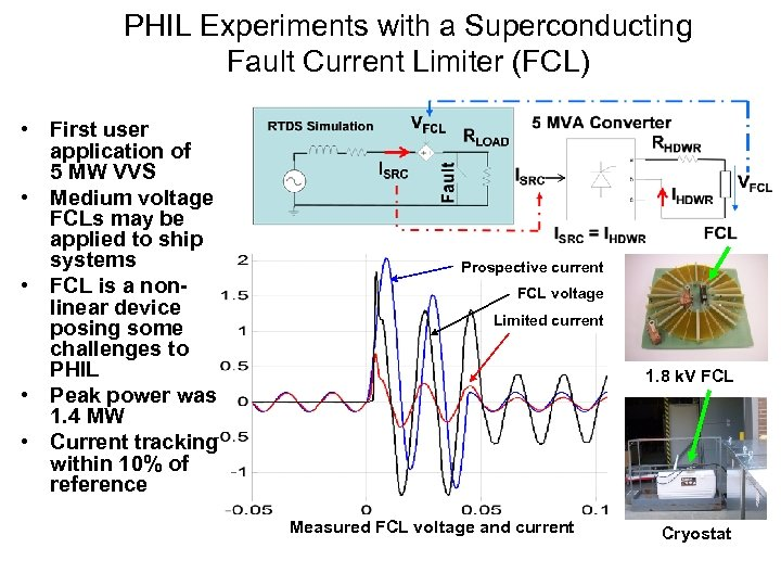 PHIL Experiments with a Superconducting Fault Current Limiter (FCL) • First user application of