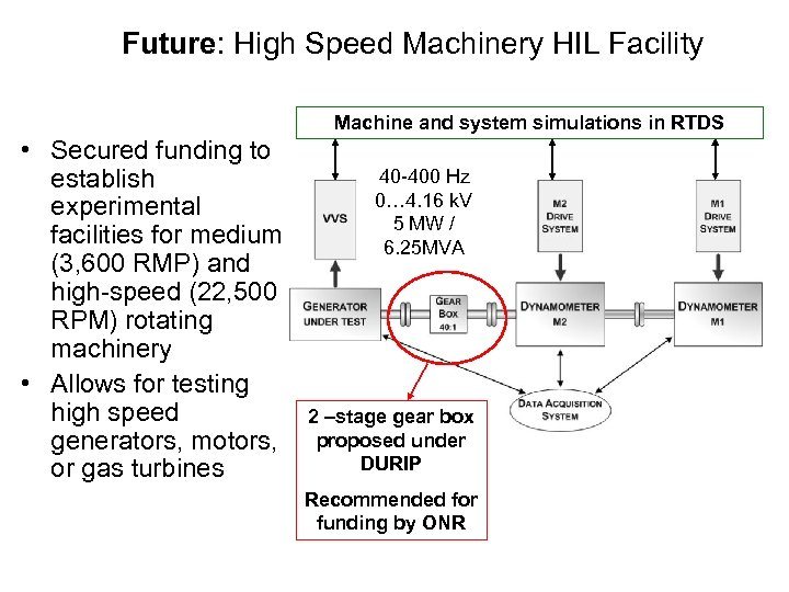 Future: High Speed Machinery HIL Facility Machine and system simulations in RTDS • Secured