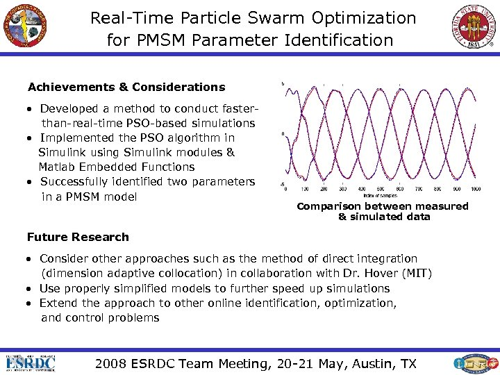 Real-Time Particle Swarm Optimization for PMSM Parameter Identification Achievements & Considerations • Developed a