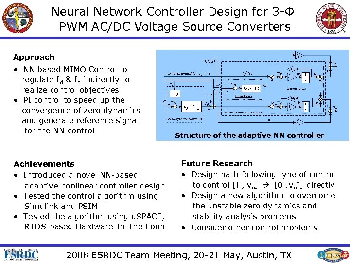 Neural Network Controller Design for 3 -Ф PWM AC/DC Voltage Source Converters Approach •