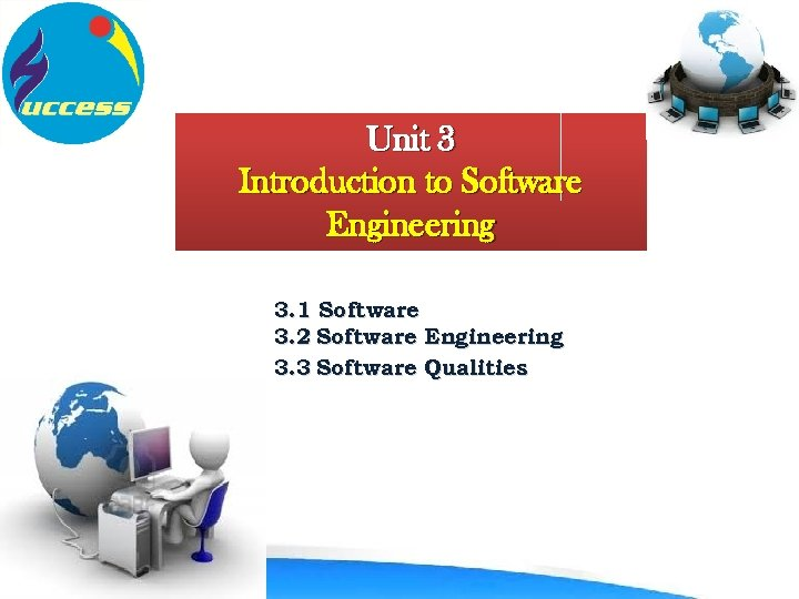 Unit 3 Introduction to Software Engineering 3. 1 Software 3. 2 Software Engineering 3.