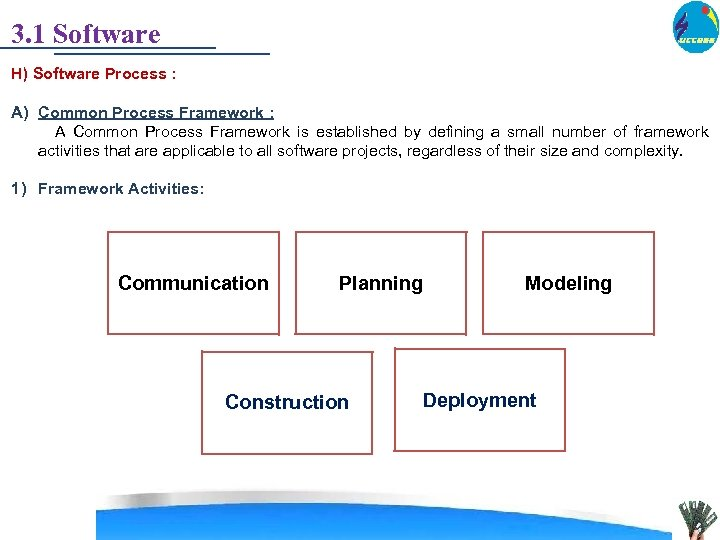 3. 1 Software H) Software Process : A) Common Process Framework : A Common