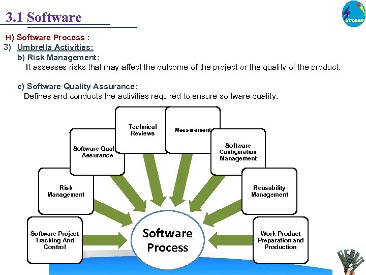 3. 1 Software H) Software Process : 3) Umbrella Activities: b) Risk Management: It