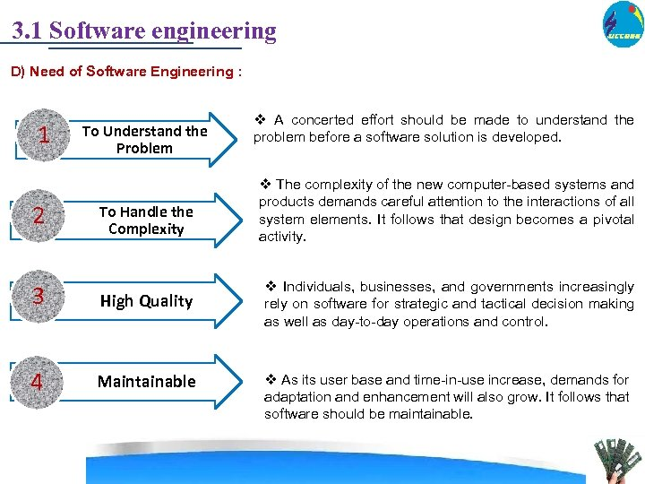 3. 1 Software engineering D) Need of Software Engineering : 1 2 To Understand