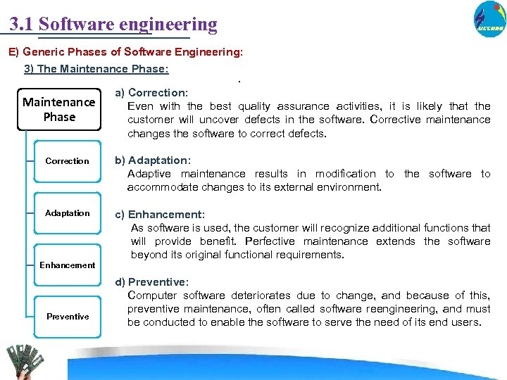 3. 1 Software engineering E) Generic Phases of Software Engineering: 3) The Maintenance Phase: