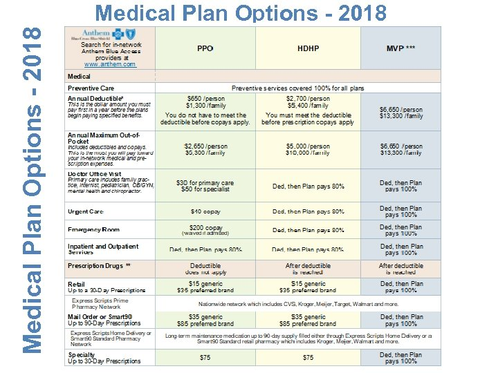 Medical Plan Options - 2018
