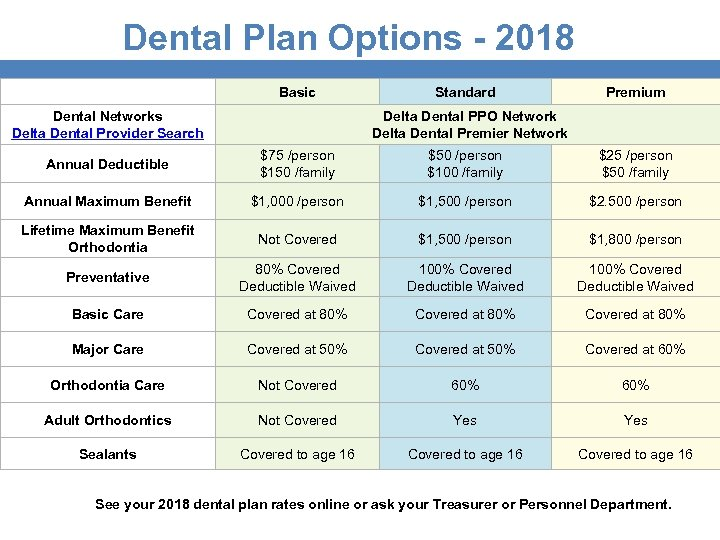 Dental Plan Options - 2018 Basic Dental Networks Delta Dental Provider Search Standard Premium