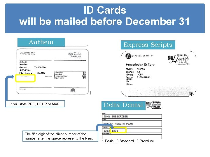 ID Cards will be mailed before December 31 Anthem Express Scripts Group: 004000020 PPO