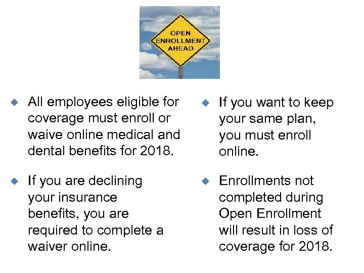 All employees eligible for coverage must enroll or waive online medical and dental