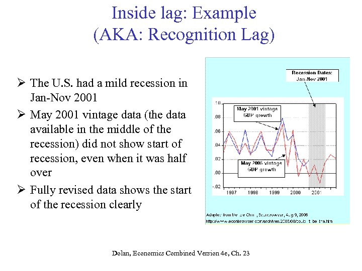Inside lag: Example (AKA: Recognition Lag) Ø The U. S. had a mild recession