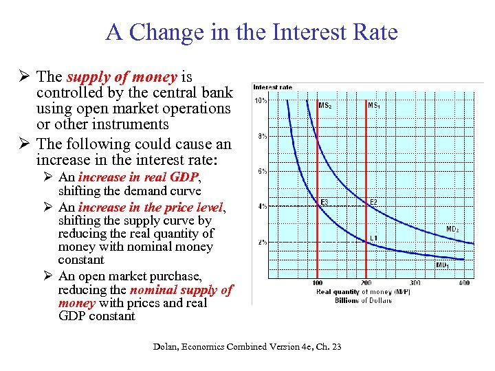 A Change in the Interest Rate Ø The supply of money is controlled by