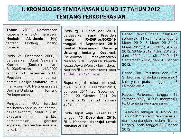 I. KRONOLOGIS PEMBAHASAN UU NO 17 TAHUN 2012 TENTANG PERKOPERASIAN Tahun 2000, Kementerian Koperasi
