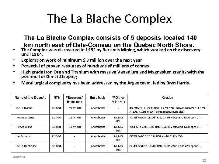 The La Blache Complex • • • The La Blache Complex consists of 5