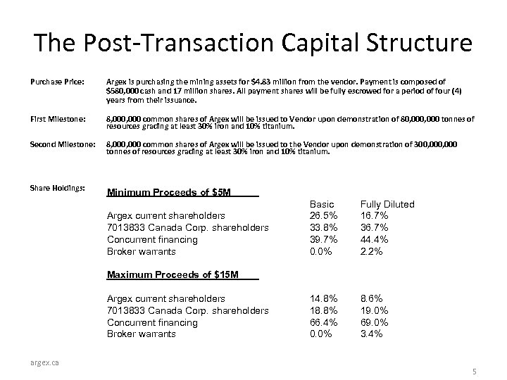 The Post-Transaction Capital Structure Purchase Price: Argex is purchasing the mining assets for $4.