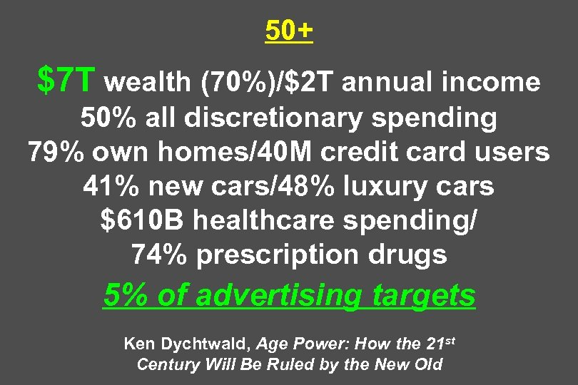 50+ $7 T wealth (70%)/$2 T annual income 50% all discretionary spending 79% own