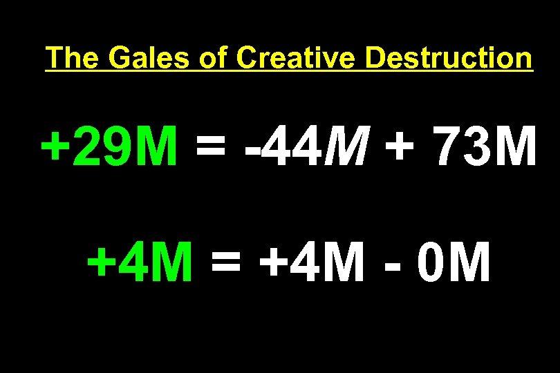 The Gales of Creative Destruction +29 M = -44 M + 73 M +4