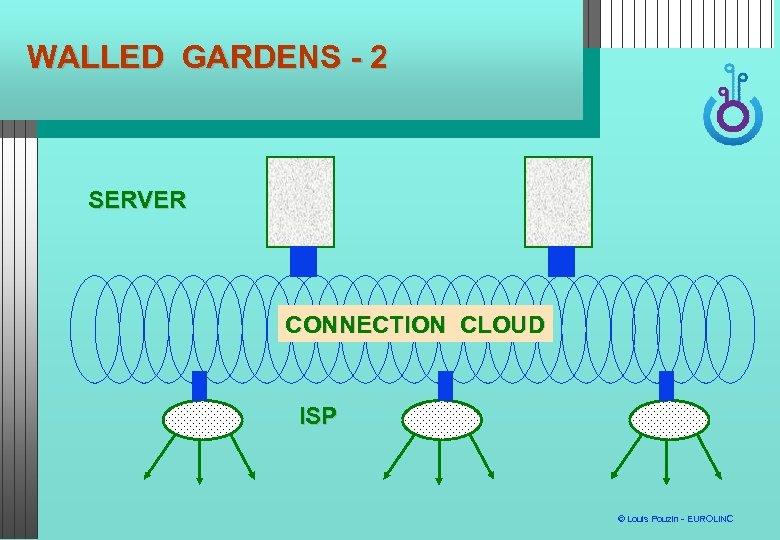 WALLED GARDENS - 2 SERVER CONNECTION CLOUD ISP © Louis Pouzin - EUROLINC
