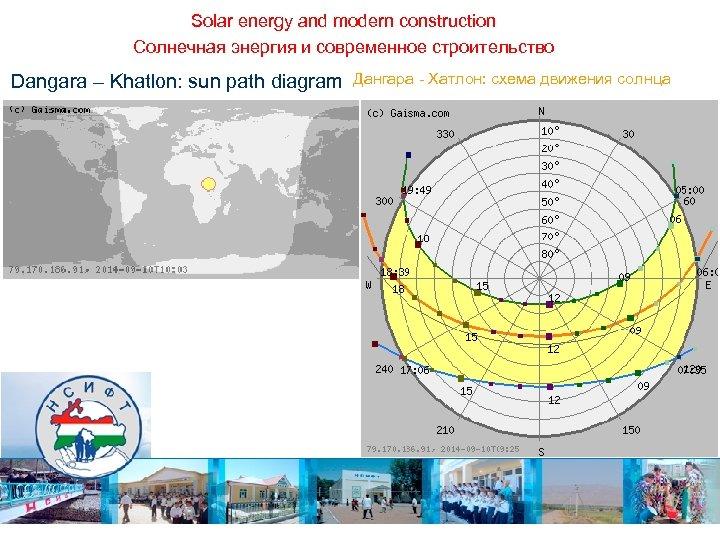 Solar energy and modern construction Солнечная энергия и современное строительство Dangara – Khatlon: sun