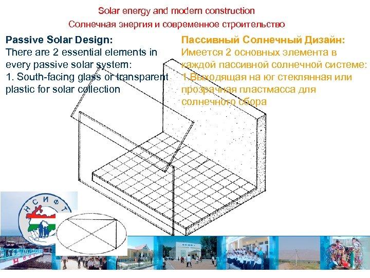 Solar energy and modern construction Солнечная энергия и современное строительство Passive Solar Design: There