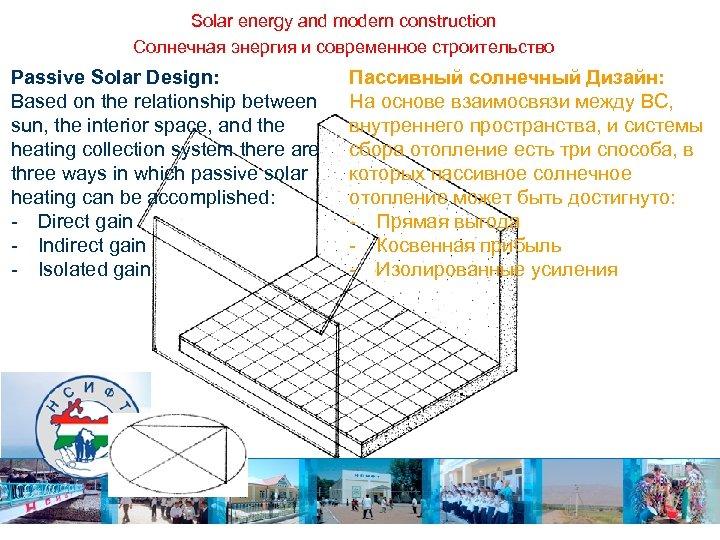 Solar energy and modern construction Солнечная энергия и современное строительство Passive Solar Design: Based