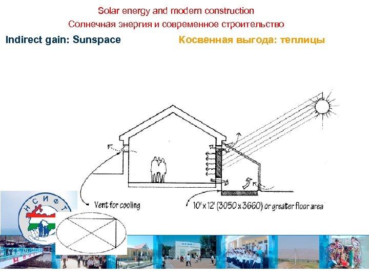 Solar energy and modern construction Солнечная энергия и современное строительство Indirect gain: Sunspace Косвенная
