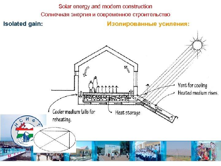 Solar energy and modern construction Солнечная энергия и современное строительство Isolated gain: Изолированные усиления: