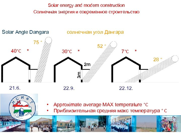 Solar energy and modern construction Солнечная энергия и современное строительство Solar Angle Dangara солнечная