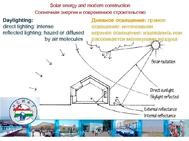 Solar energy and modern construction Солнечная энергия и современное строительство Daylighting: direct lighting: intense