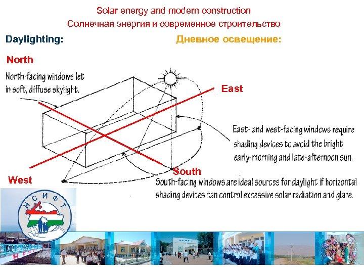 Solar energy and modern construction Солнечная энергия и современное строительство Daylighting: Дневное освещение: North