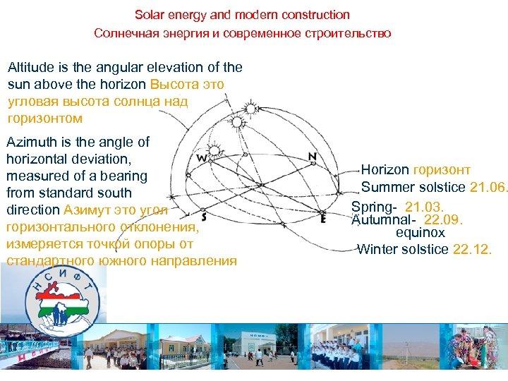 Solar energy and modern construction Солнечная энергия и современное строительство Altitude is the angular
