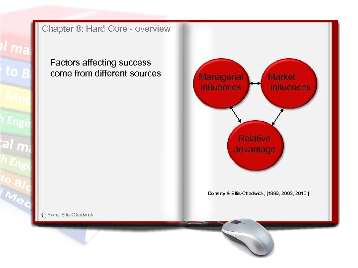 Chapter 8: Hard Core - overview Factors affecting success come from different sources Managerial