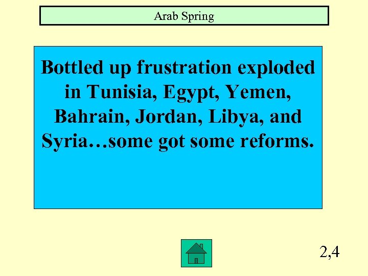 Arab Spring Bottled up frustration exploded in Tunisia, Egypt, Yemen, Bahrain, Jordan, Libya, and