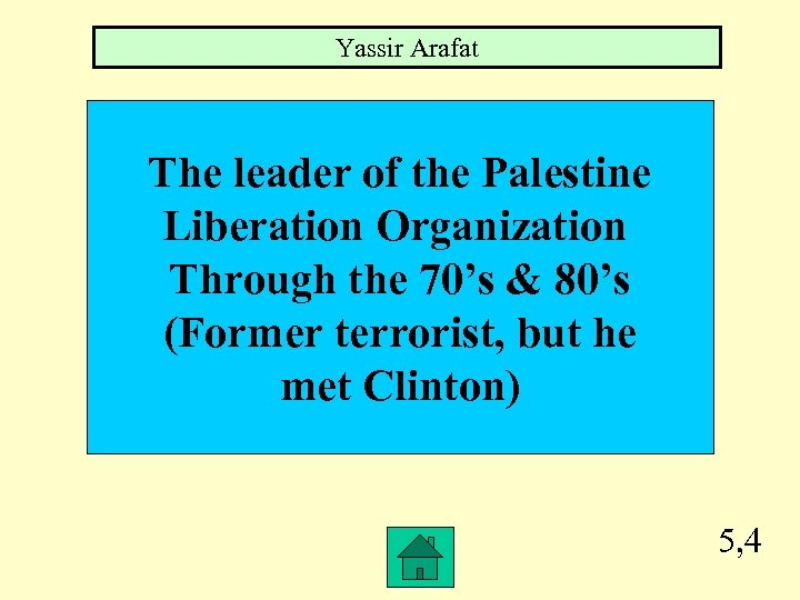 Yassir Arafat The leader of the Palestine Liberation Organization Through the 70's & 80's