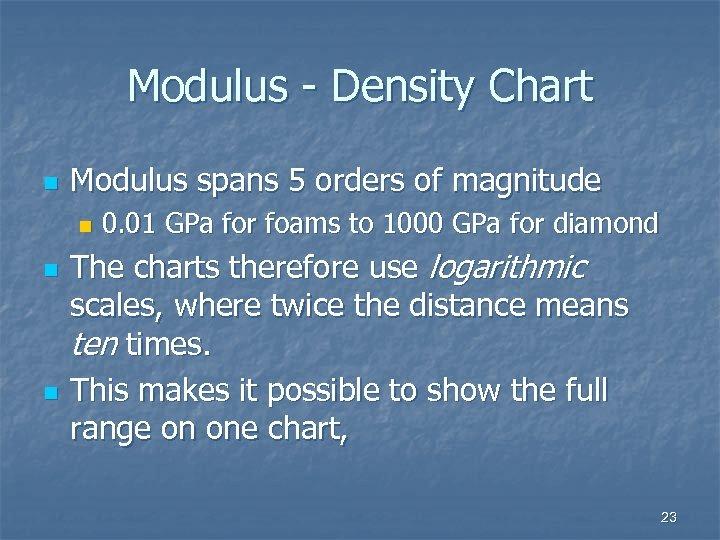 Modulus - Density Chart n Modulus spans 5 orders of magnitude n n n