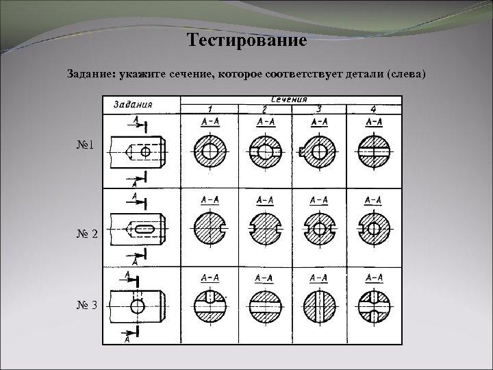 Тестирование Задание: укажите сечение, которое соответствует детали (слева) № 1 № 2 № 3