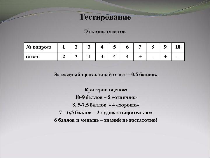 Тестирование Эталоны ответов № вопроса 1 2 3 4 5 6 7 8 9