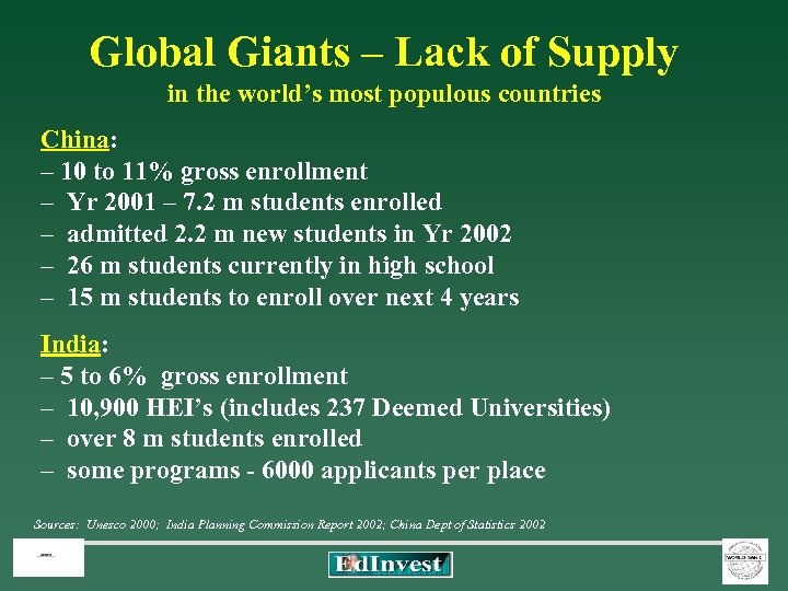 Global Giants – Lack of Supply in the world's most populous countries China: –